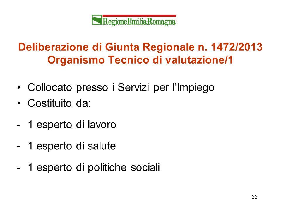 22 Deliberazione di Giunta Regionale n. 1472/2013 Organismo Tecnico di valutazione/1 Collocato presso i Servizi per lImpiego Costituito da: -1 esperto