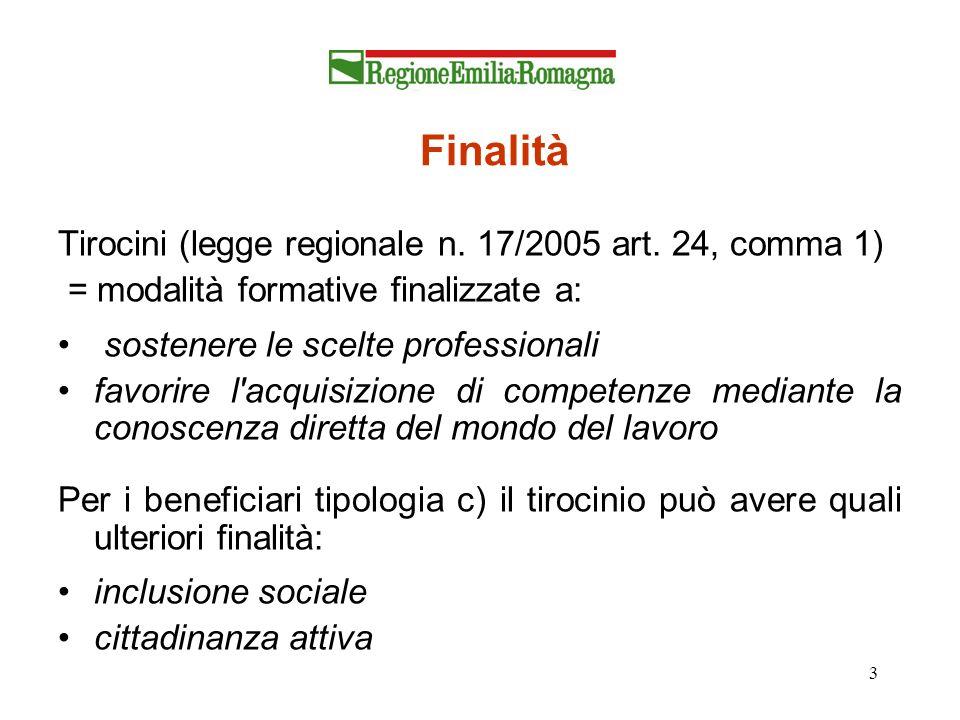 3 Finalità Tirocini (legge regionale n. 17/2005 art. 24, comma 1) = modalità formative finalizzate a: sostenere le scelte professionali favorire l'acq