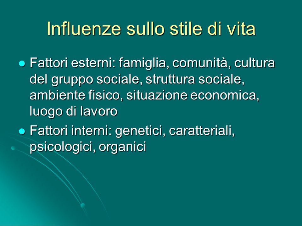 Influenze sullo stile di vita Fattori esterni: famiglia, comunità, cultura del gruppo sociale, struttura sociale, ambiente fisico, situazione economic