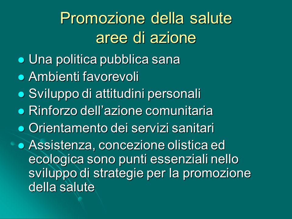 Promozione della salute aree di azione Una politica pubblica sana Una politica pubblica sana Ambienti favorevoli Ambienti favorevoli Sviluppo di attit
