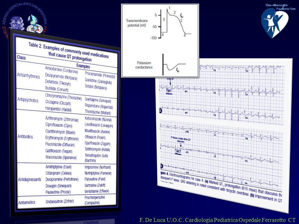 F. De Luca U.O.C. Cardiologia Pediatrica Ospedale Ferrarotto CT