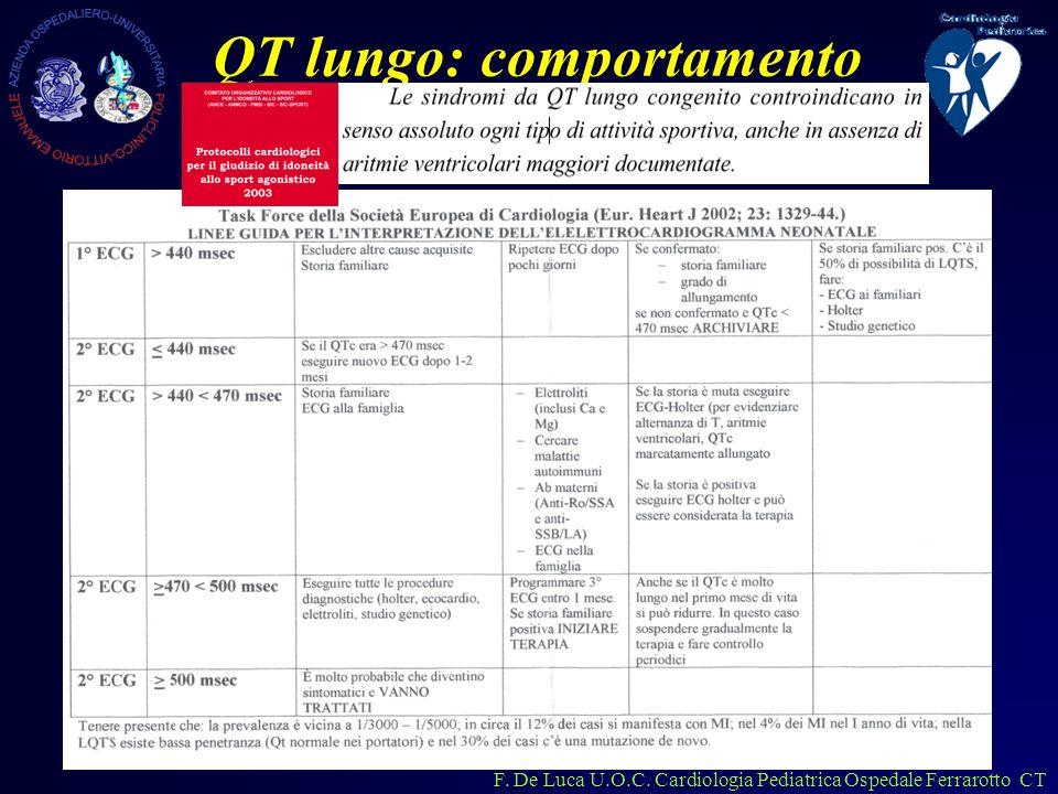 F. De Luca U.O.C. Cardiologia Pediatrica Ospedale Ferrarotto CT QT lungo: comportamento