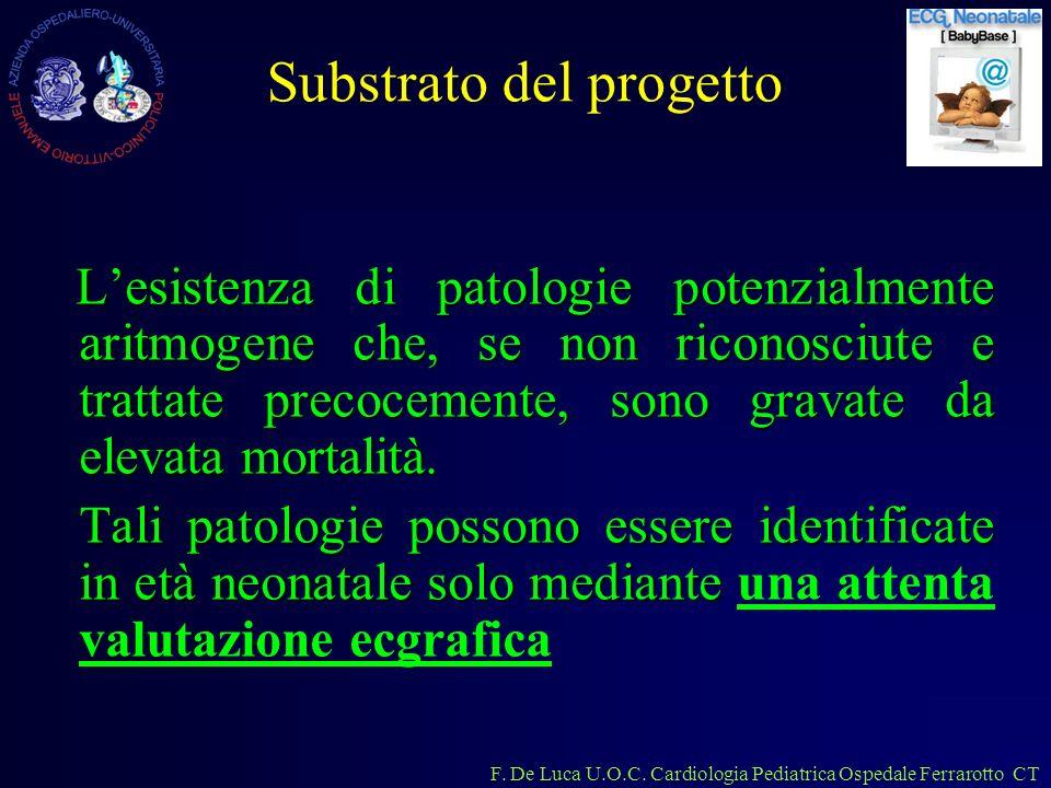 F. De Luca U.O.C. Cardiologia Pediatrica Ospedale Ferrarotto CT Substrato del progetto Lesistenza di patologie potenzialmente aritmogene che, se non r