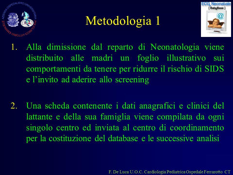 F. De Luca U.O.C. Cardiologia Pediatrica Ospedale Ferrarotto CT Metodologia 1 1.Alla dimissione dal reparto di Neonatologia viene distribuito alle mad