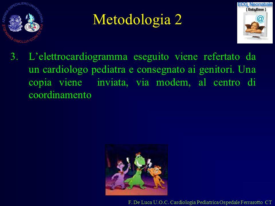 F. De Luca U.O.C. Cardiologia Pediatrica Ospedale Ferrarotto CT Metodologia 2 3.Lelettrocardiogramma eseguito viene refertato da un cardiologo pediatr