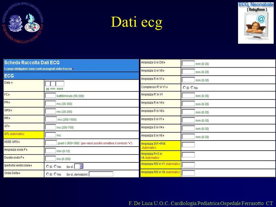 F. De Luca U.O.C. Cardiologia Pediatrica Ospedale Ferrarotto CT Dati ecg