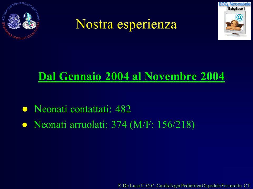 F. De Luca U.O.C. Cardiologia Pediatrica Ospedale Ferrarotto CT Nostra esperienza Dal Gennaio 2004 al Novembre 2004 N eonati contattati: 482 Neonati a
