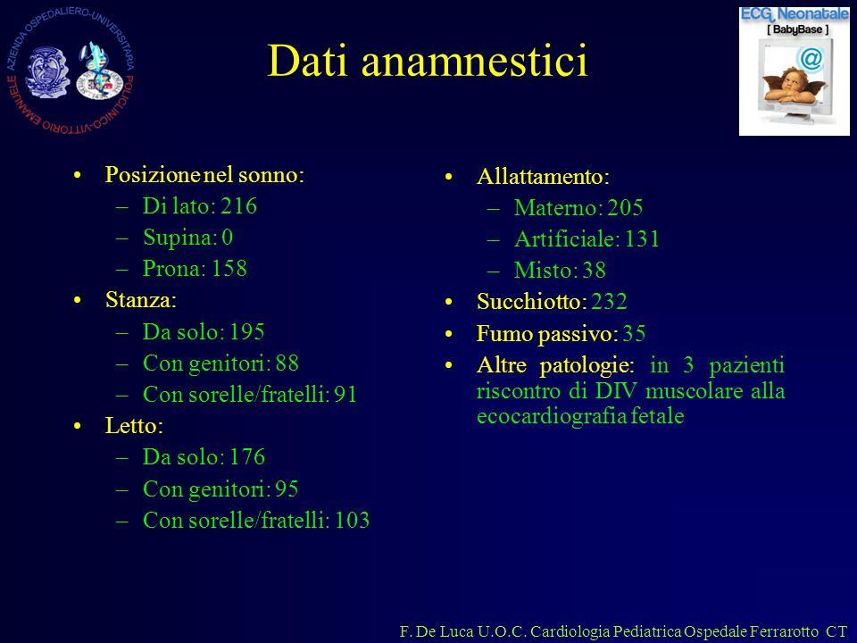 F. De Luca U.O.C. Cardiologia Pediatrica Ospedale Ferrarotto CT Dati anamnestici Posizione nel sonno: –Di lato: 216 –Supina: 0 –Prona: 158 Stanza: –Da