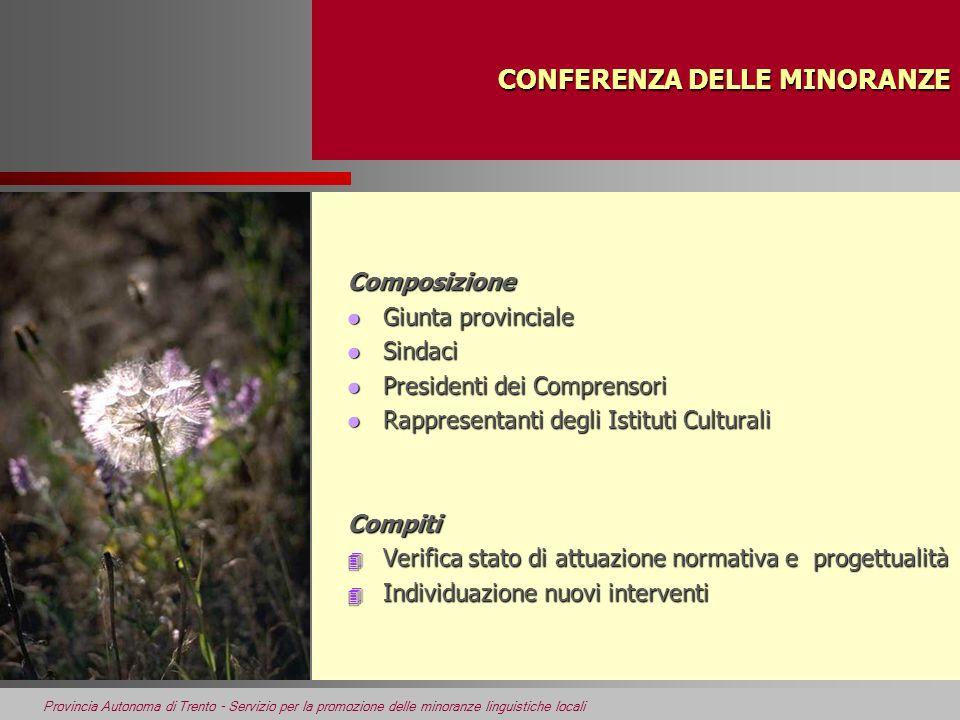 Provincia Autonoma di Trento - Servizio per la promozione delle minoranze linguistiche locali CONFERENZA DELLE MINORANZE Composizione l Giunta provinc
