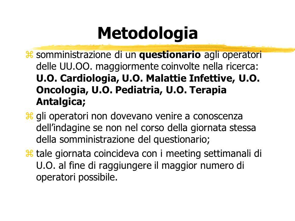 Metodologia zsomministrazione di un questionario agli operatori delle UU.OO.