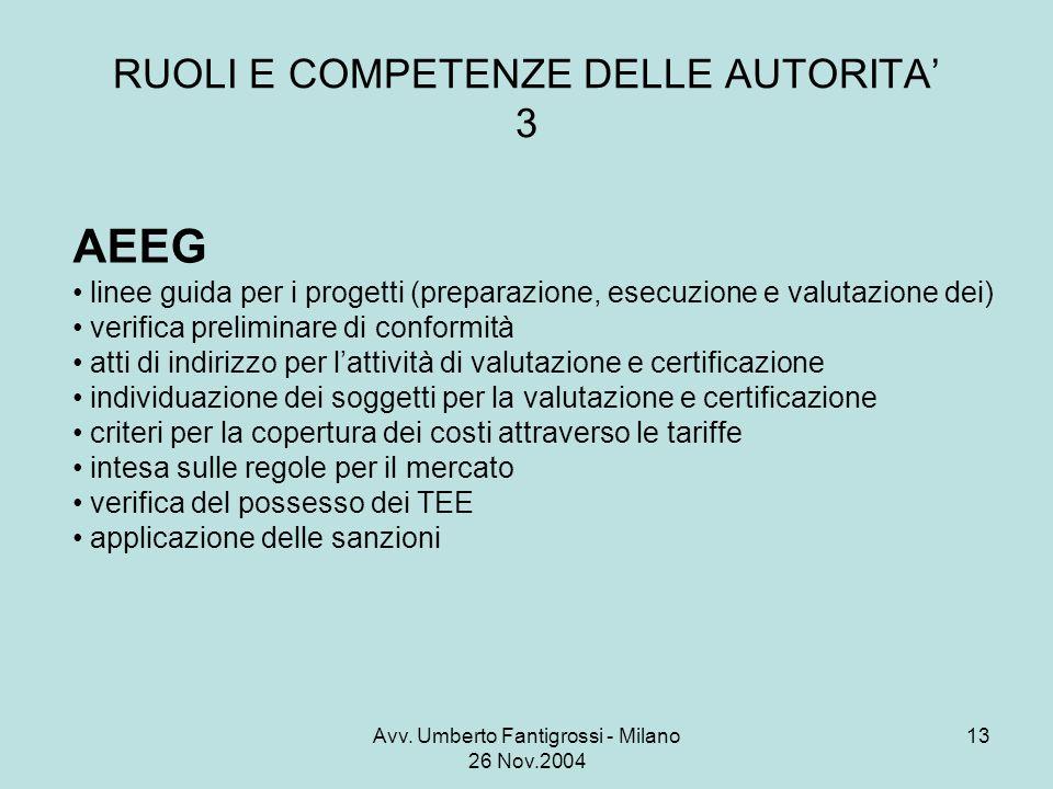 Avv. Umberto Fantigrossi - Milano 26 Nov.2004 13 RUOLI E COMPETENZE DELLE AUTORITA 3 AEEG linee guida per i progetti (preparazione, esecuzione e valut