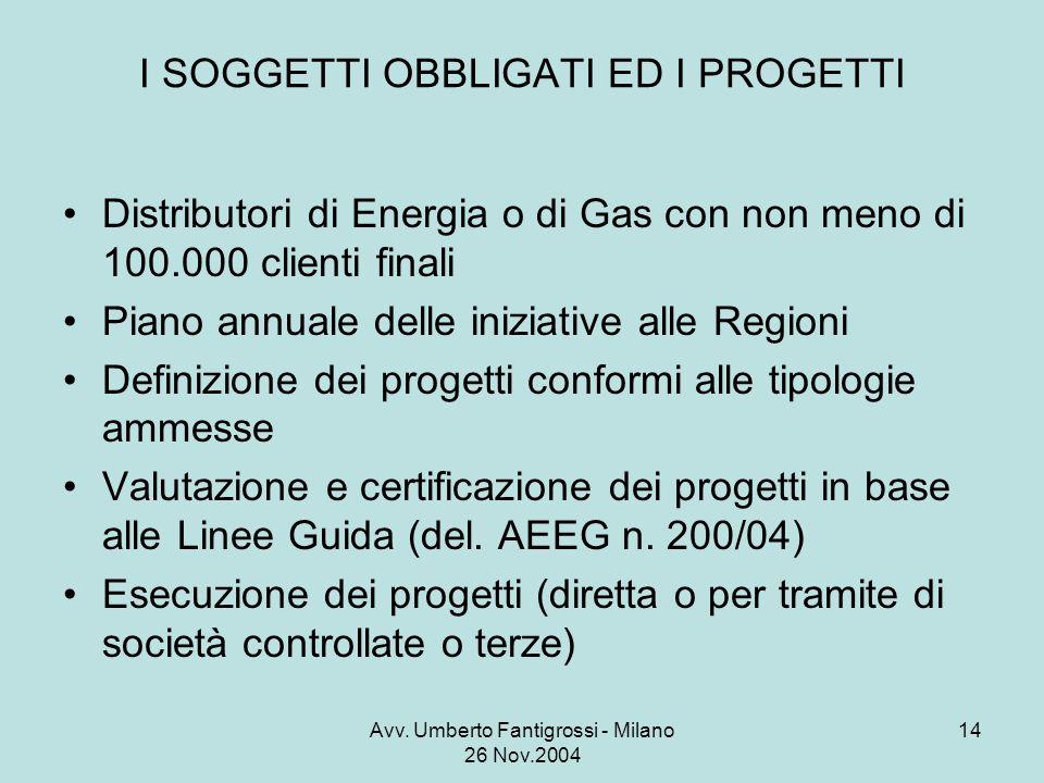 Avv. Umberto Fantigrossi - Milano 26 Nov.2004 14 I SOGGETTI OBBLIGATI ED I PROGETTI Distributori di Energia o di Gas con non meno di 100.000 clienti f