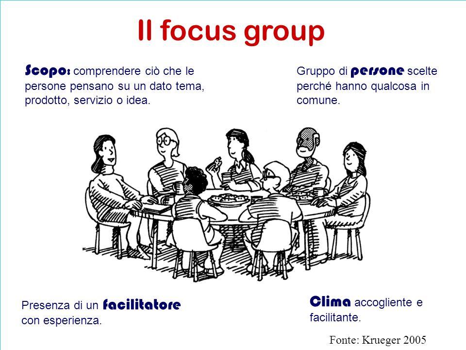 Il focus group Gruppo di persone scelte perché hanno qualcosa in comune. Presenza di un facilitatore con esperienza. Clima accogliente e facilitante.