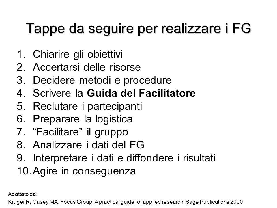 Tappe da seguire per realizzare i FG 1.Chiarire gli obiettivi 2.Accertarsi delle risorse 3.Decidere metodi e procedure 4.Scrivere la Guida del Facilit