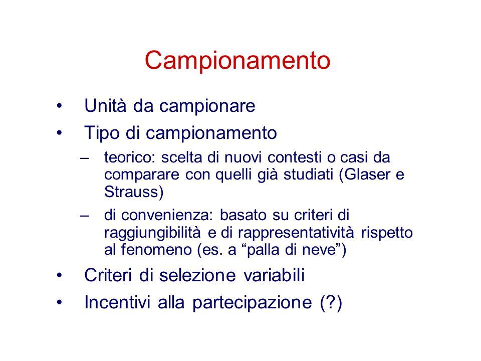 Unità da campionare Tipo di campionamento –teorico: scelta di nuovi contesti o casi da comparare con quelli già studiati (Glaser e Strauss) –di conven