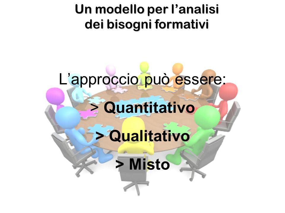 Lapproccio può essere: > Quantitativo > Qualitativo > Misto Un modello per lanalisi dei bisogni formativi