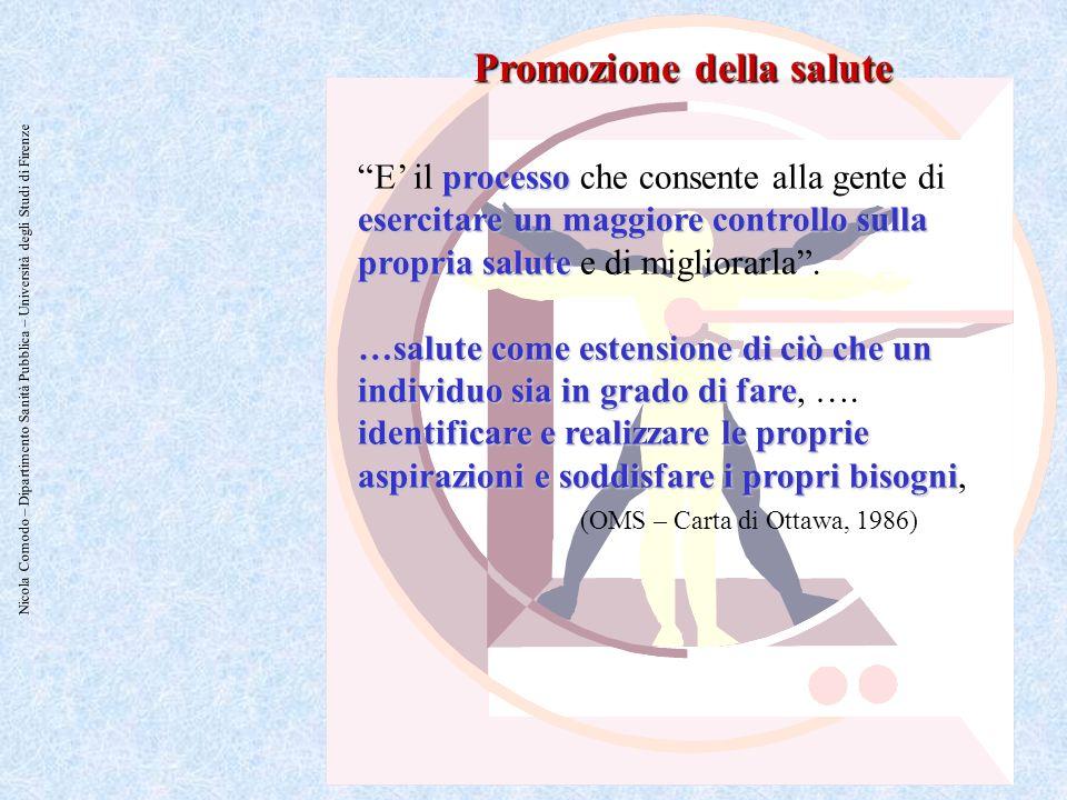 Nicola Comodo – Dipartimento Sanità Pubblica – Università degli Studi di Firenze processo esercitare un maggiore controllo sulla propria salute E il p