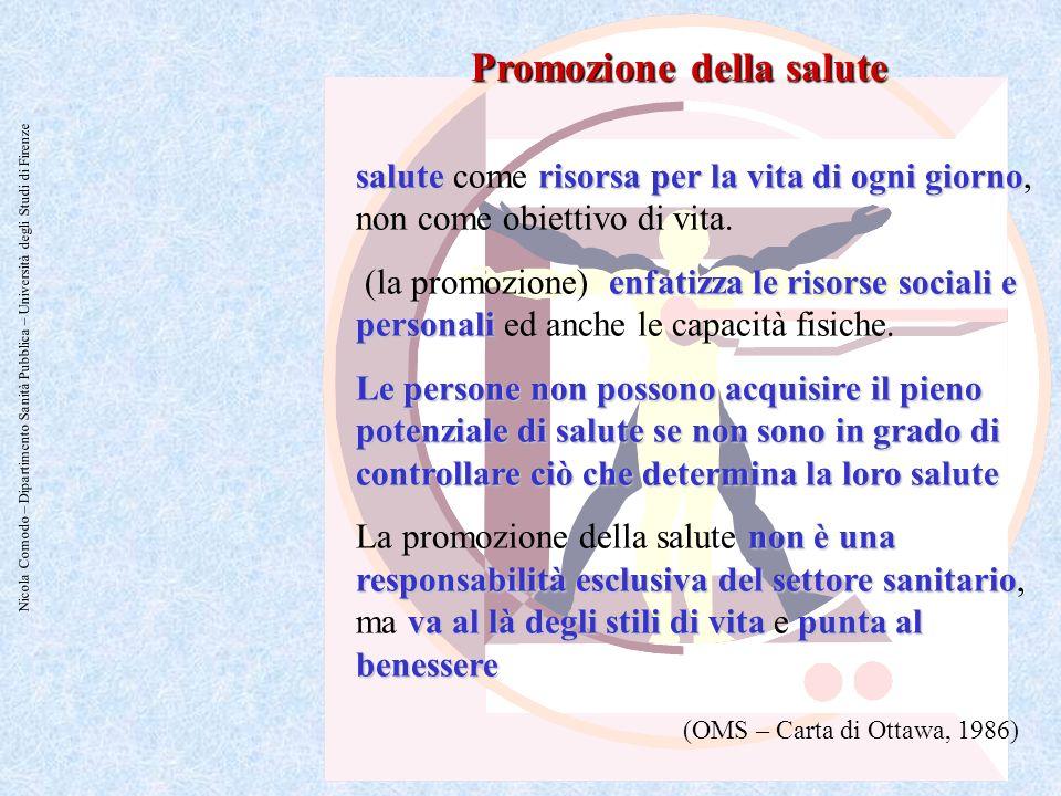 Nicola Comodo – Dipartimento Sanità Pubblica – Università degli Studi di Firenze saluterisorsa per la vita di ogni giorno salute come risorsa per la v