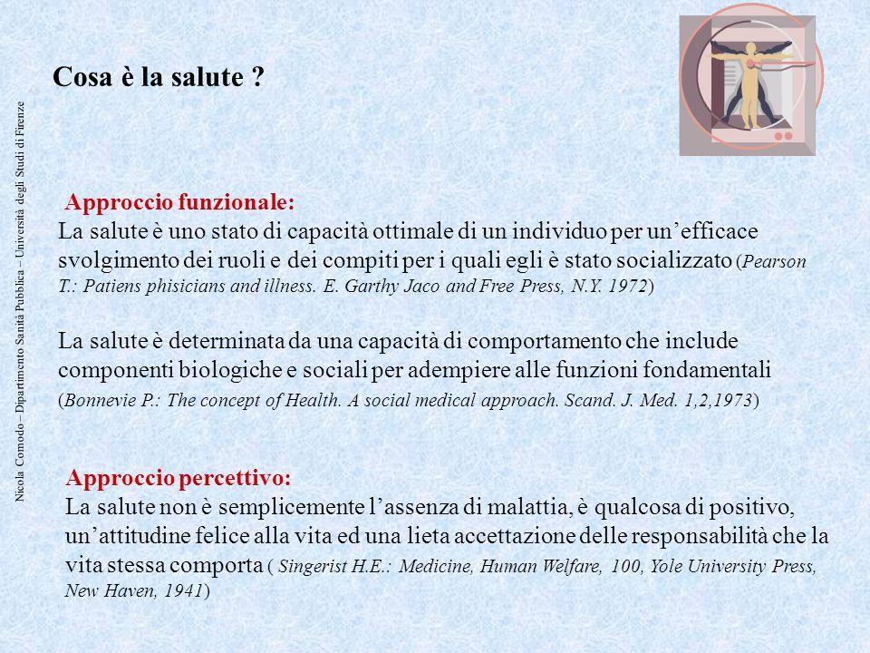 Nicola Comodo – Dipartimento Sanità Pubblica – Università degli Studi di Firenze Approccio funzionale: La salute è uno stato di capacità ottimale di u