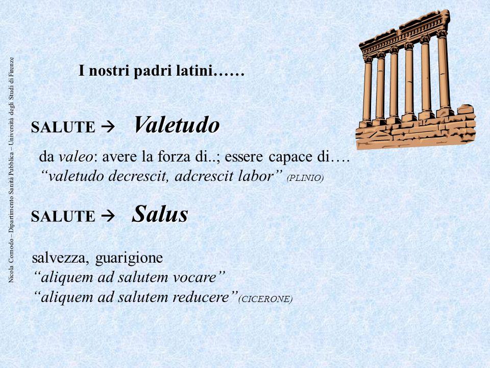Nicola Comodo – Dipartimento Sanità Pubblica – Università degli Studi di Firenze I nostri padri latini…… Valetudo SALUTE Valetudo valeo da valeo: avere la forza di..; essere capace di….