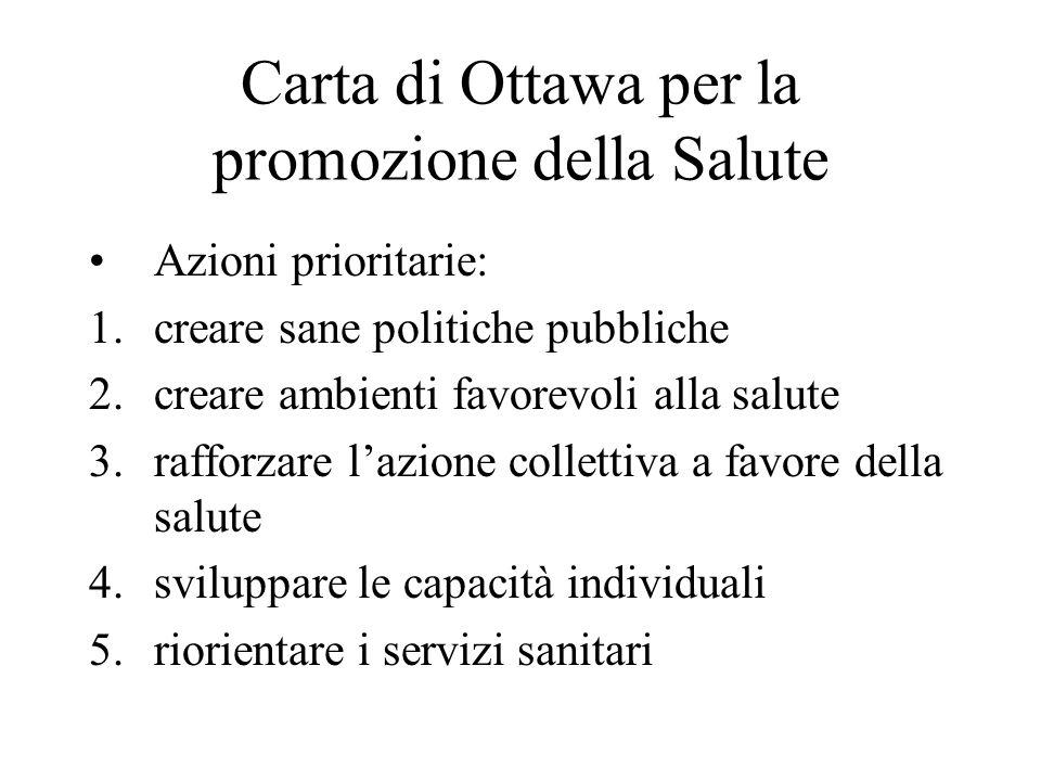 Carta di Ottawa per la promozione della Salute Azioni prioritarie: 1.creare sane politiche pubbliche 2.creare ambienti favorevoli alla salute 3.raffor