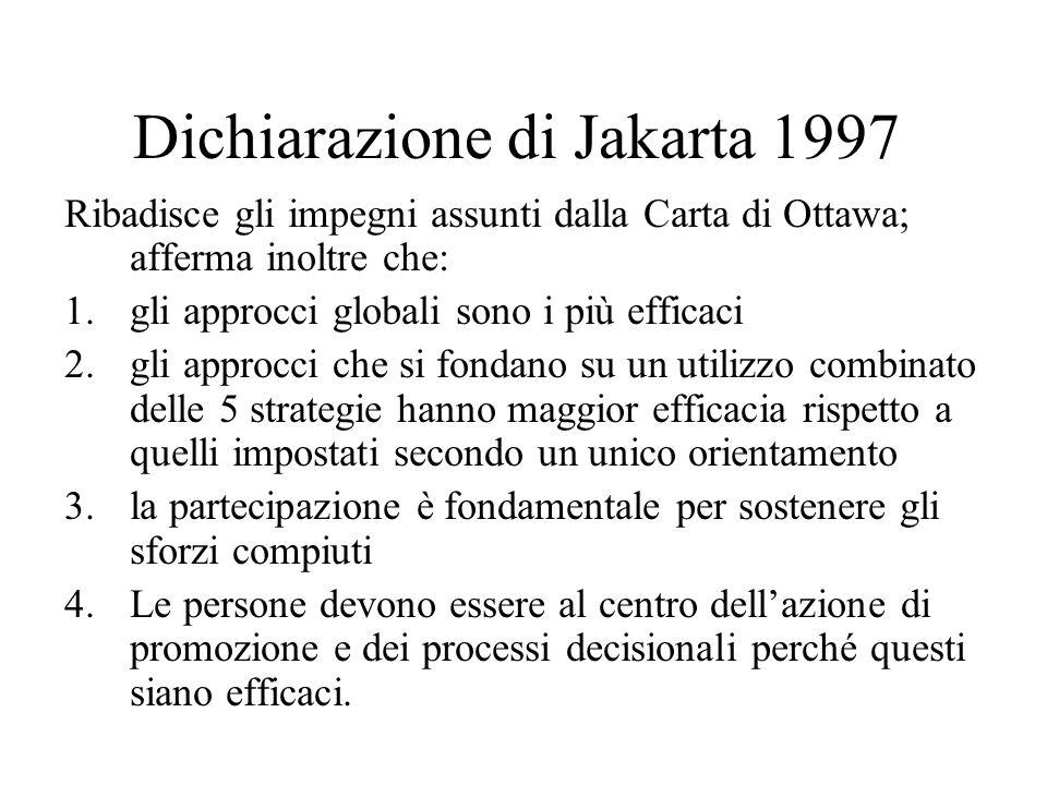 Dichiarazione di Jakarta 1997 Ribadisce gli impegni assunti dalla Carta di Ottawa; afferma inoltre che: 1.gli approcci globali sono i più efficaci 2.g