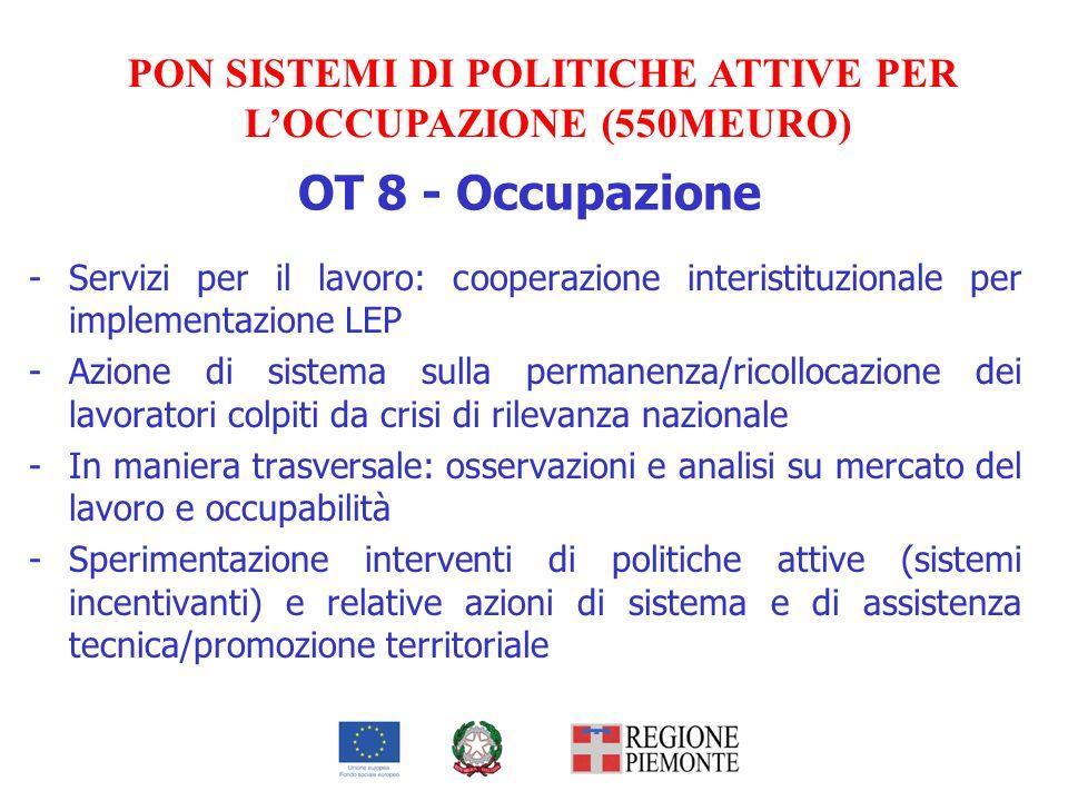 OT 8 - Occupazione -Servizi per il lavoro: cooperazione interistituzionale per implementazione LEP -Azione di sistema sulla permanenza/ricollocazione