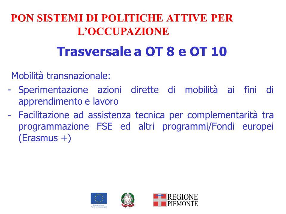 Trasversale a OT 8 e OT 10 Mobilità transnazionale: -Sperimentazione azioni dirette di mobilità ai fini di apprendimento e lavoro -Facilitazione ad as