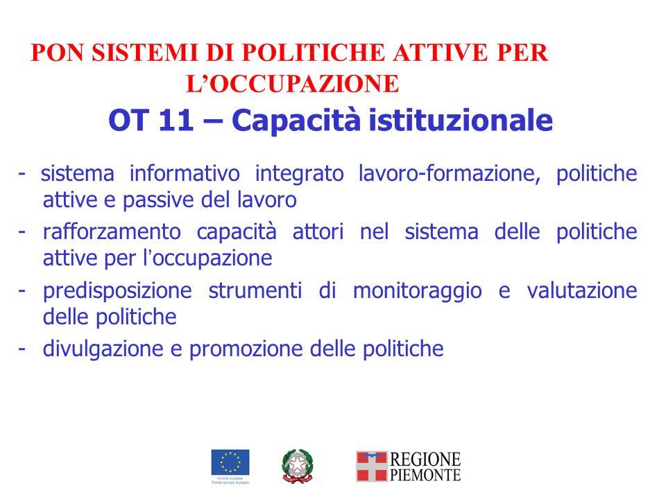OT 11 – Capacità istituzionale - sistema informativo integrato lavoro-formazione, politiche attive e passive del lavoro -rafforzamento capacità attori