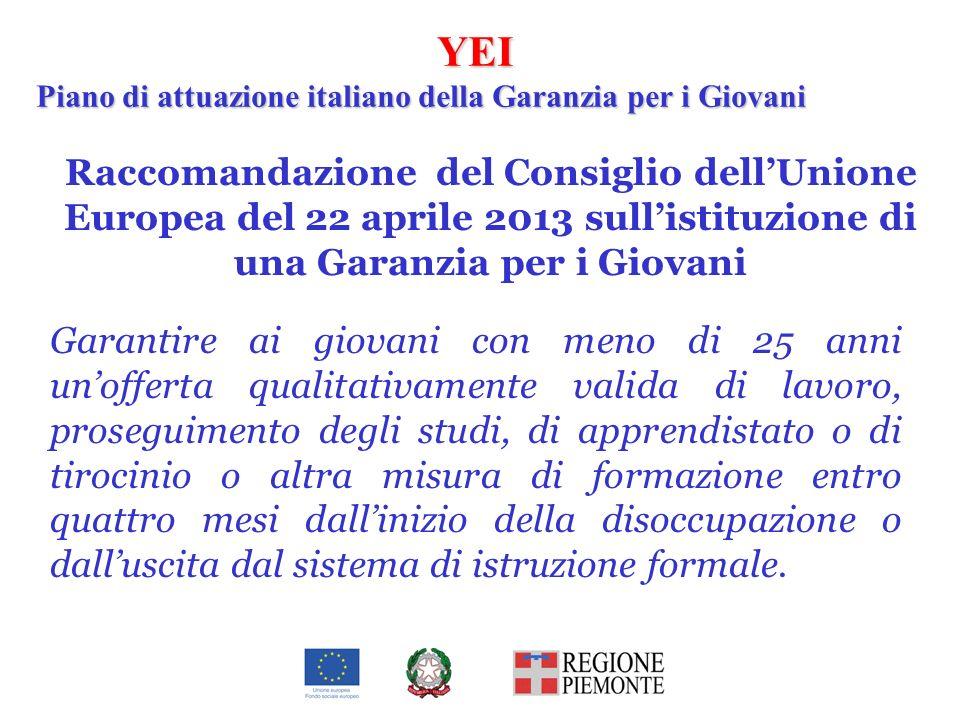Raccomandazione del Consiglio dellUnione Europea del 22 aprile 2013 sullistituzione di una Garanzia per i Giovani Garantire ai giovani con meno di 25