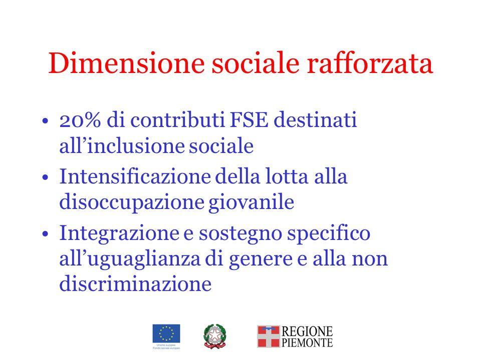 Dimensione sociale rafforzata 20% di contributi FSE destinati allinclusione sociale Intensificazione della lotta alla disoccupazione giovanile Integra