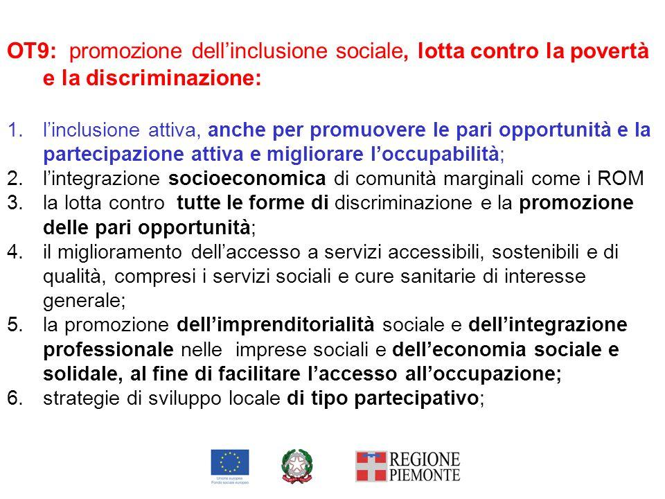 OT9: promozione dellinclusione sociale, lotta contro la povertà e la discriminazione: 1.linclusione attiva, anche per promuovere le pari opportunità e