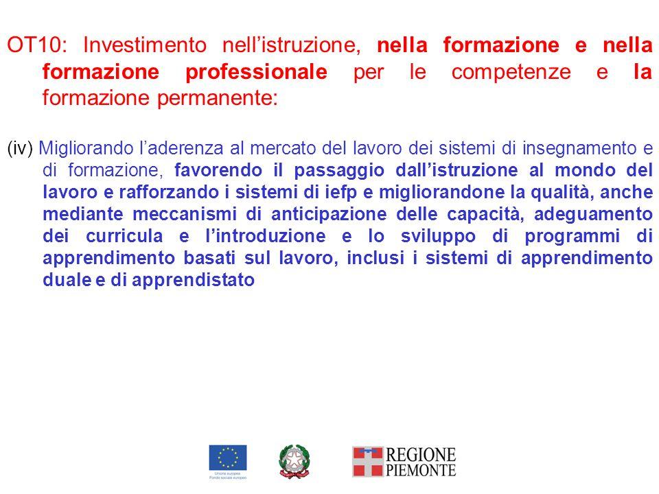 OT10: Investimento nellistruzione, nella formazione e nella formazione professionale per le competenze e la formazione permanente: (iv) Migliorando la