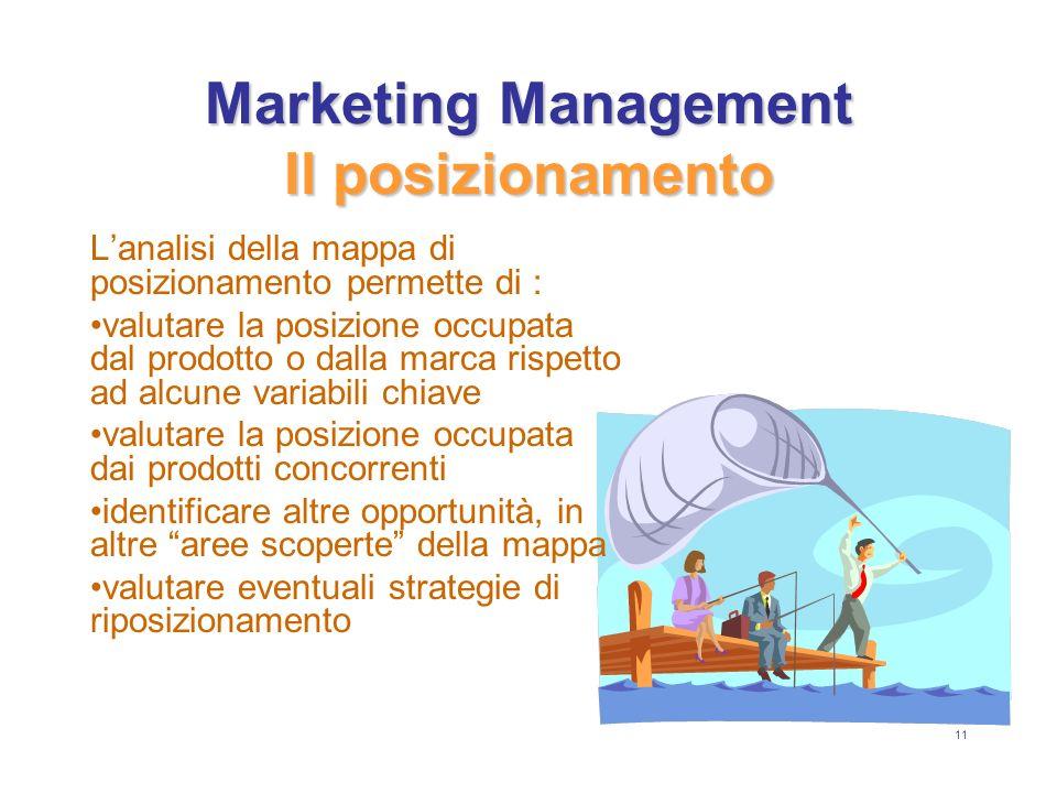 11 Marketing Management Il posizionamento Lanalisi della mappa di posizionamento permette di : valutare la posizione occupata dal prodotto o dalla marca rispetto ad alcune variabili chiave valutare la posizione occupata dai prodotti concorrenti identificare altre opportunità, in altre aree scoperte della mappa valutare eventuali strategie di riposizionamento