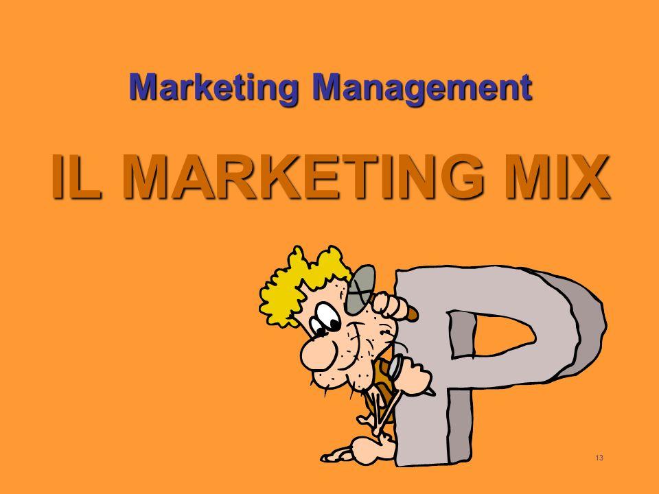 13 Marketing Management IL MARKETING MIX