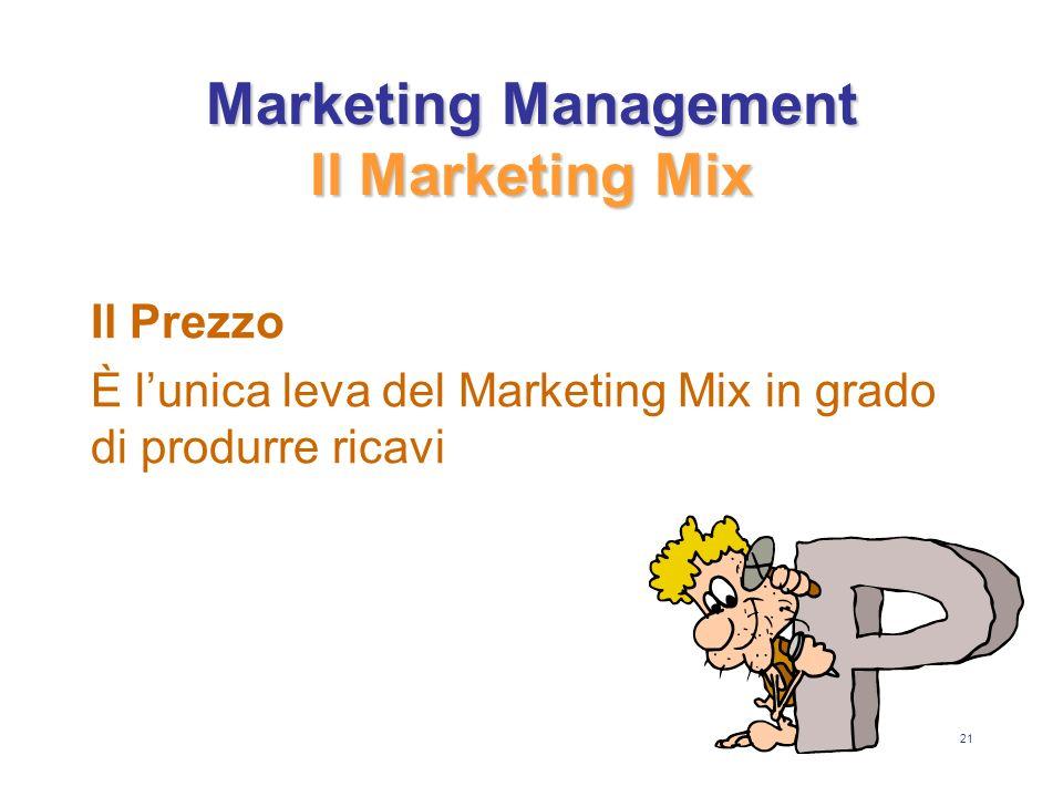 21 Marketing Management Il Marketing Mix Il Prezzo È lunica leva del Marketing Mix in grado di produrre ricavi