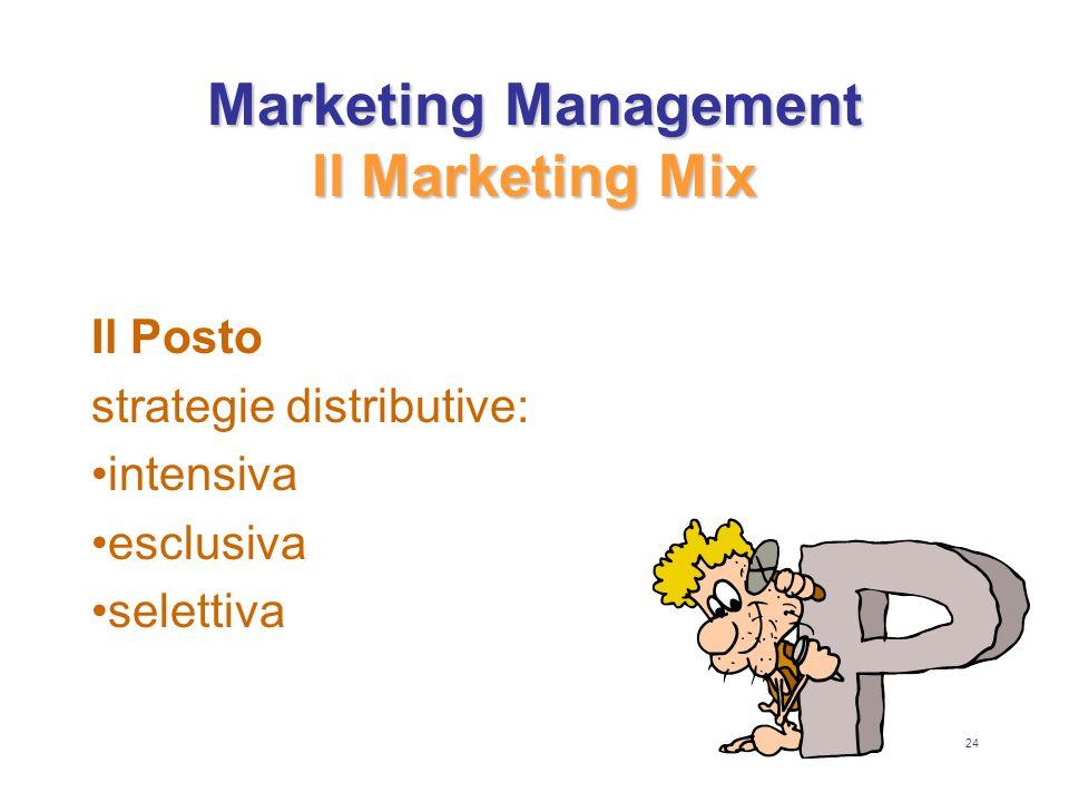 24 Marketing Management Il Marketing Mix Il Posto strategie distributive: intensiva esclusiva selettiva