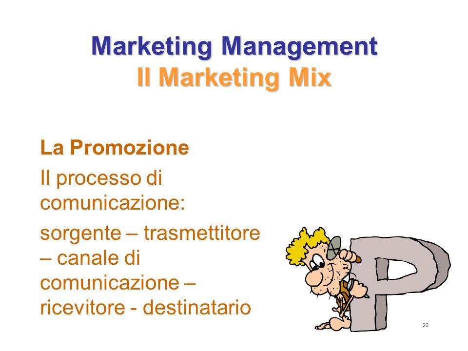 26 Marketing Management Il Marketing Mix La Promozione Il processo di comunicazione: sorgente – trasmettitore – canale di comunicazione – ricevitore - destinatario