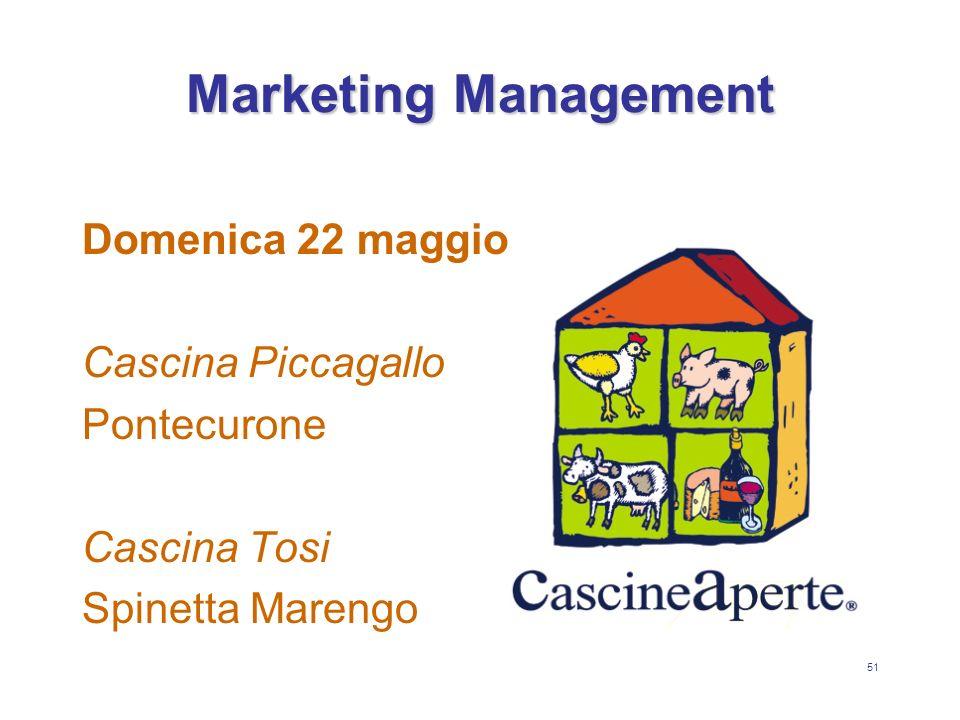 51 Marketing Management Domenica 22 maggio Cascina Piccagallo Pontecurone Cascina Tosi Spinetta Marengo