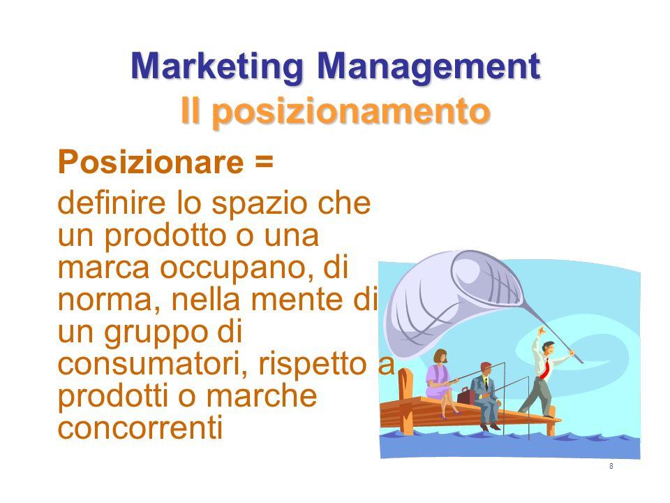 39 Marketing Management Il Marketing Mix La Promozione / promozione alle vendite Gli strumenti: sconti commissioni concorsi coupon premi partecipazione a fiere eventi incentivi