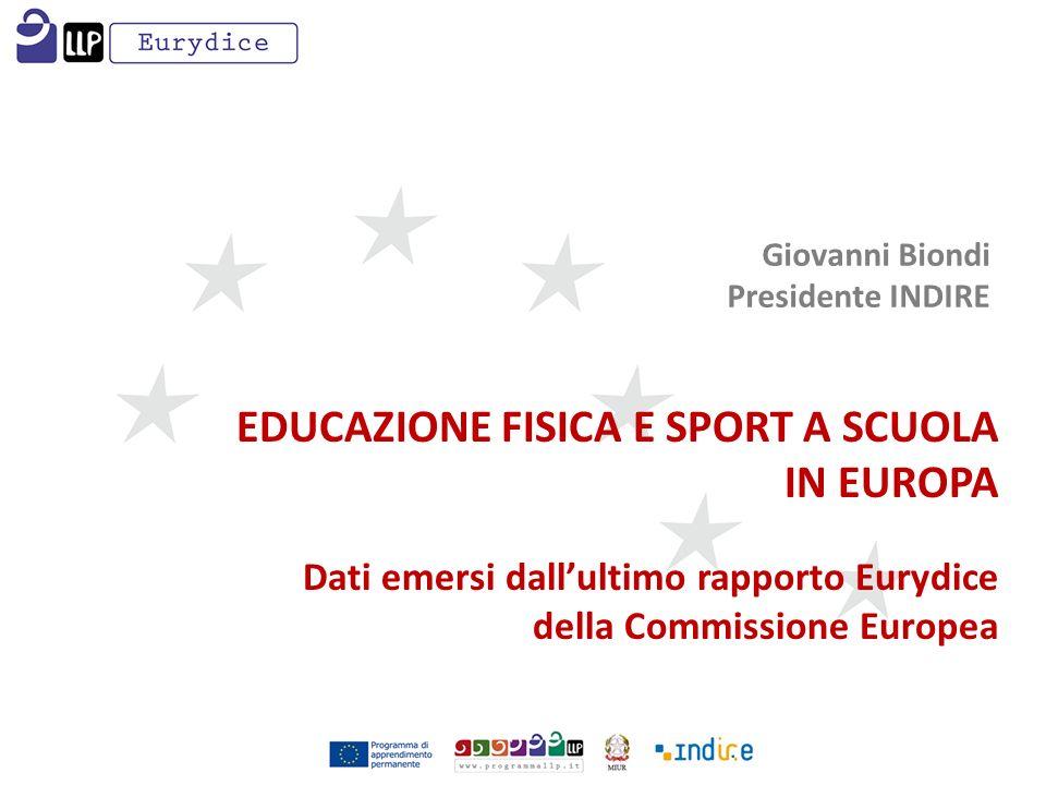 EDUCAZIONE FISICA E SPORT A SCUOLA IN EUROPA Dati emersi dallultimo rapporto Eurydice della Commissione Europea Giovanni Biondi Presidente INDIRE