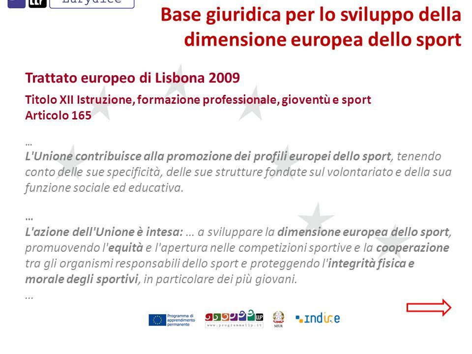 Base giuridica per lo sviluppo della dimensione europea dello sport Trattato europeo di Lisbona 2009 Titolo XII Istruzione, formazione professionale,