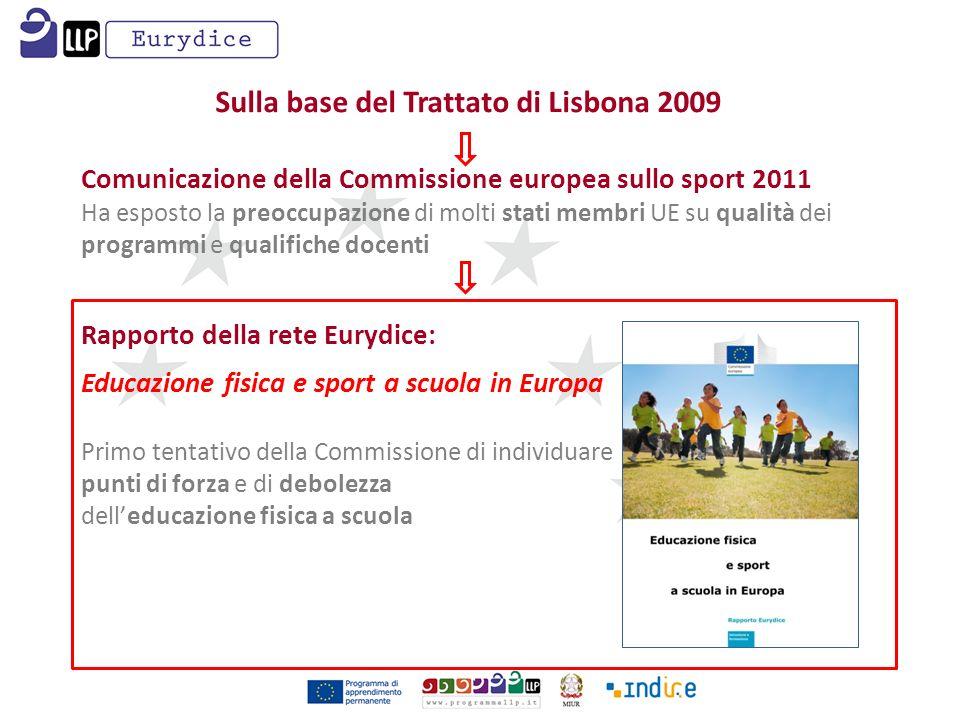Comunicazione della Commissione europea sullo sport 2011 Ha esposto la preoccupazione di molti stati membri UE su qualità dei programmi e qualifiche d