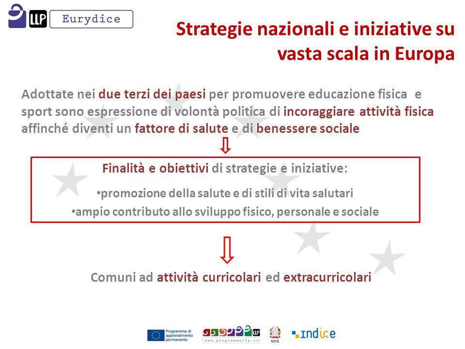 Strategie nazionali e iniziative su vasta scala in Europa Adottate nei due terzi dei paesi per promuovere educazione fisica e sport sono espressione d