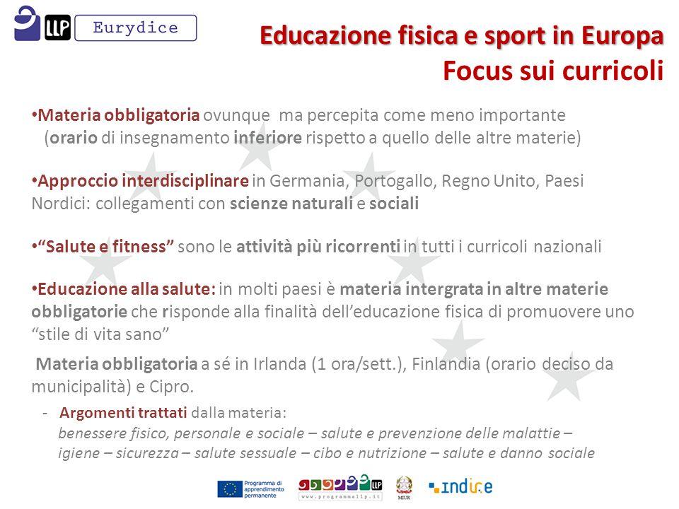 Educazione fisica e sport in Europa Focus sui curricoli Materia obbligatoria ovunque ma percepita come meno importante (orario di insegnamento inferio