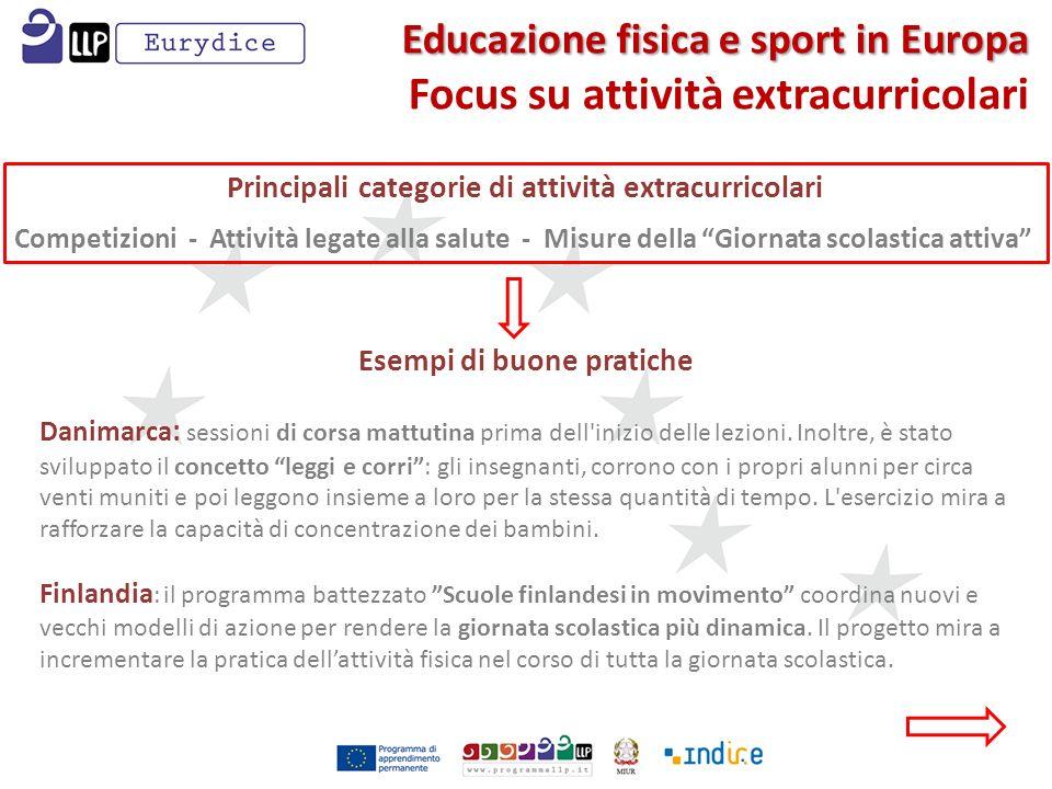 Educazione fisica e sport in Europa Focus su attività extracurricolari Principali categorie di attività extracurricolari Competizioni - Attività legat
