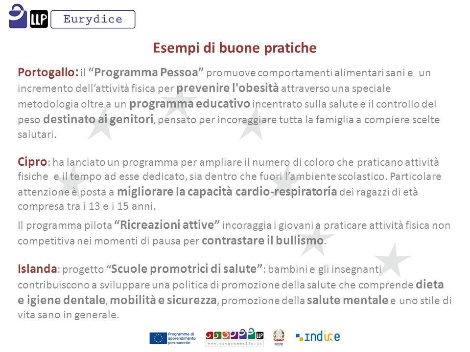Esempi di buone pratiche Portogallo : il Programma Pessoa promuove comportamenti alimentari sani e un incremento dellattività fisica per prevenire l'o