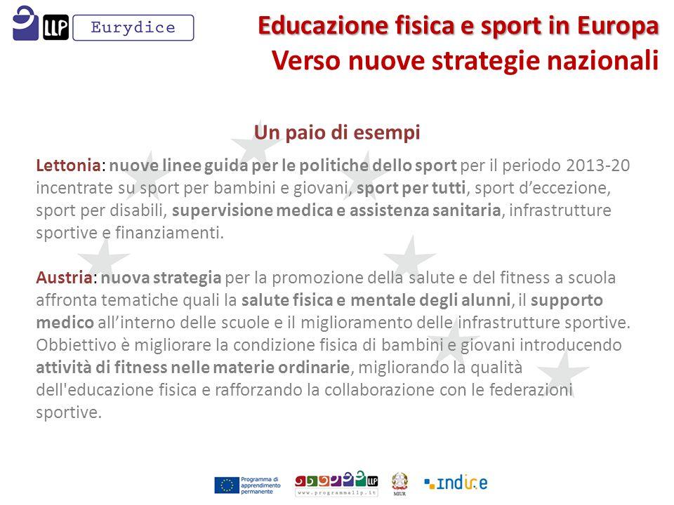 Educazione fisica e sport in Europa Verso nuove strategie nazionali Un paio di esempi Lettonia: nuove linee guida per le politiche dello sport per il