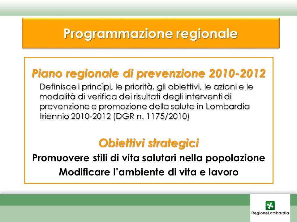 Piano regionale di prevenzione 2010-2012 Definisce i princìpi, le priorità, gli obiettivi, le azioni e le modalità di verifica dei risultati degli int