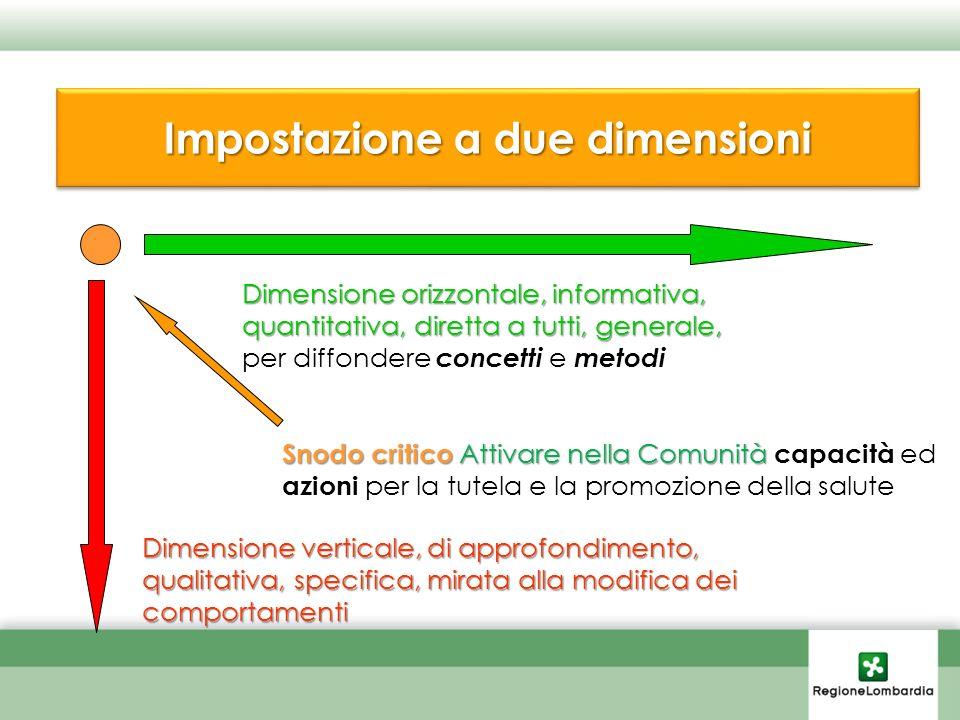 Dimensione orizzontale, informativa, quantitativa, diretta a tutti, generale, Dimensione orizzontale, informativa, quantitativa, diretta a tutti, gene